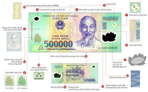 Lưu ý phân biệt tiền thật giả