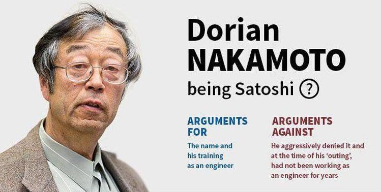 Satoshi Nakamoto Là Ai? 2021